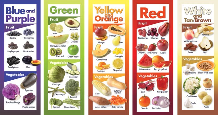 10 Tips for Healthy, Common Sense Eating Red Fruits And Vegetables List