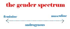 genderspectrum